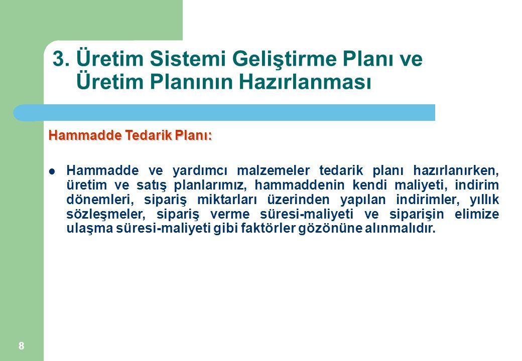8 3. Üretim Sistemi Geliştirme Planı ve Üretim Planının Hazırlanması Hammadde Tedarik Planı: Hammadde ve yardımcı malzemeler tedarik planı hazırlanırk
