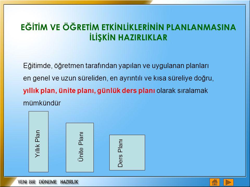 EĞİTİM VE ÖĞRETİM ETKİNLİKLERİNİN PLANLANMASINA İLİŞKİN HAZIRLIKLAR Eğitimde, öğretmen tarafından yapılan ve uygulanan planları en genel ve uzun süreliden, en ayrıntılı ve kısa süreliye doğru, yıllık plan, ünite planı, günlük ders planı olarak sıralamak mümkündür Yıllık Plan Ünite Planı Ders Planı