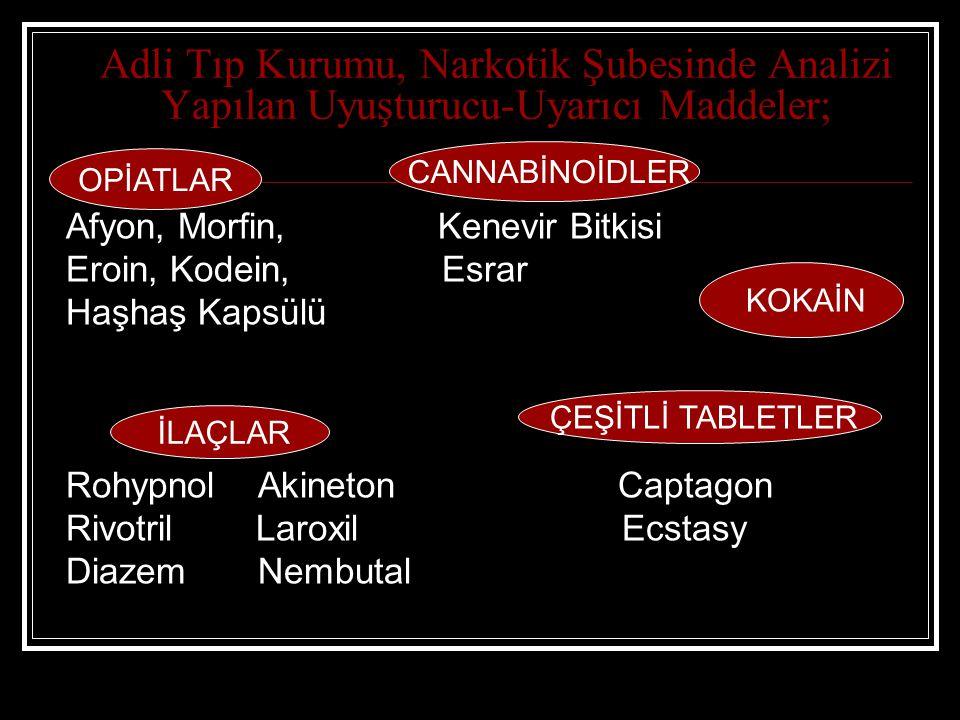 Adli Tıp Kurumu, Narkotik Şubesinde Analizi Yapılan Uyuşturucu-Uyarıcı Maddeler; Afyon, Morfin, Kenevir Bitkisi Eroin, Kodein, Esrar Haşhaş Kapsülü Rohypnol Akineton Captagon Rivotril Laroxil Ecstasy Diazem Nembutal OPİATLAR CANNABİNOİDLER KOKAİN İLAÇLAR ÇEŞİTLİ TABLETLER