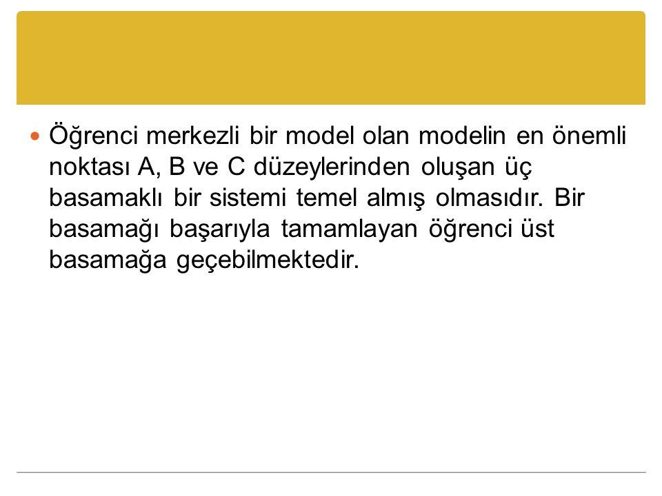Öğrenci merkezli bir model olan modelin en önemli noktası A, B ve C düzeylerinden oluşan üç basamaklı bir sistemi temel almış olmasıdır. Bir basamağı