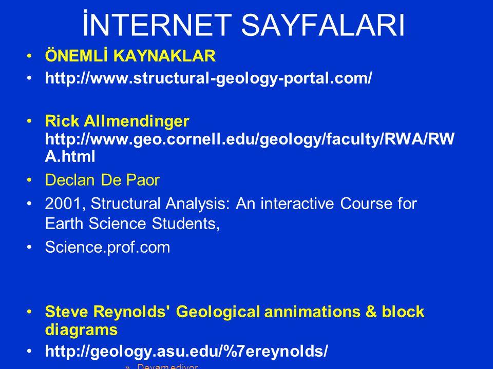 İNTERNET SAYFALARI ÖNEMLİ KAYNAKLAR http://www.structural-geology-portal.com/ Rick Allmendinger http://www.geo.cornell.edu/geology/faculty/RWA/RW A.ht