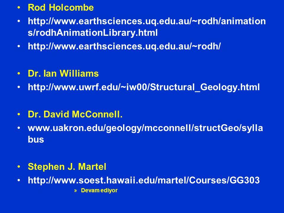 Rod Holcombe http://www.earthsciences.uq.edu.au/~rodh/animation s/rodhAnimationLibrary.html http://www.earthsciences.uq.edu.au/~rodh/ Dr. Ian Williams