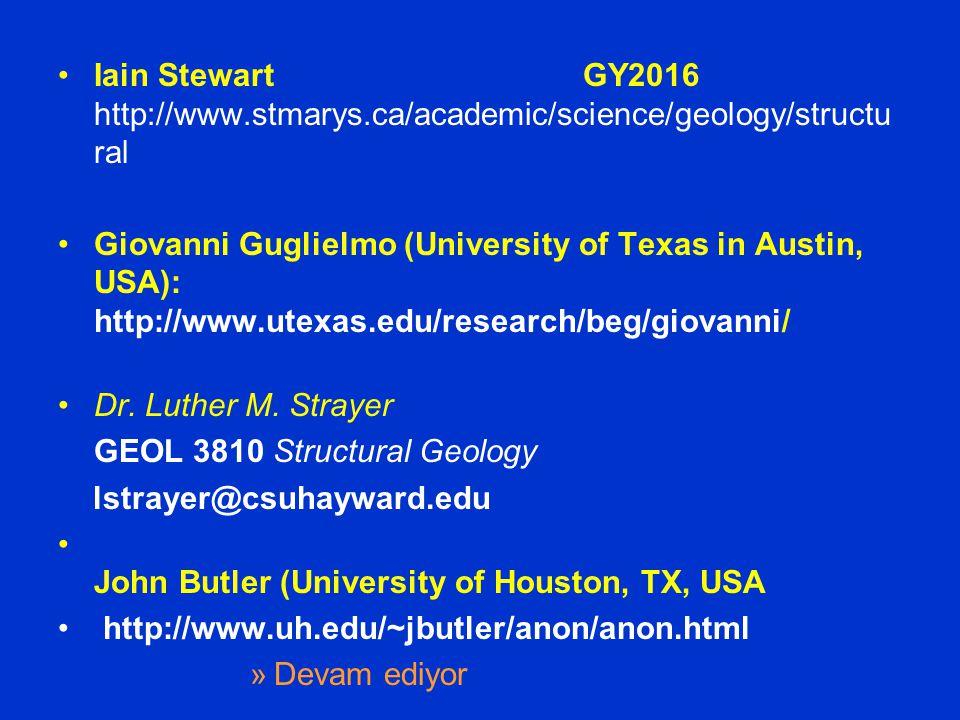 Iain Stewart GY2016 http://www.stmarys.ca/academic/science/geology/structu ral Giovanni Guglielmo (University of Texas in Austin, USA): http://www.ute