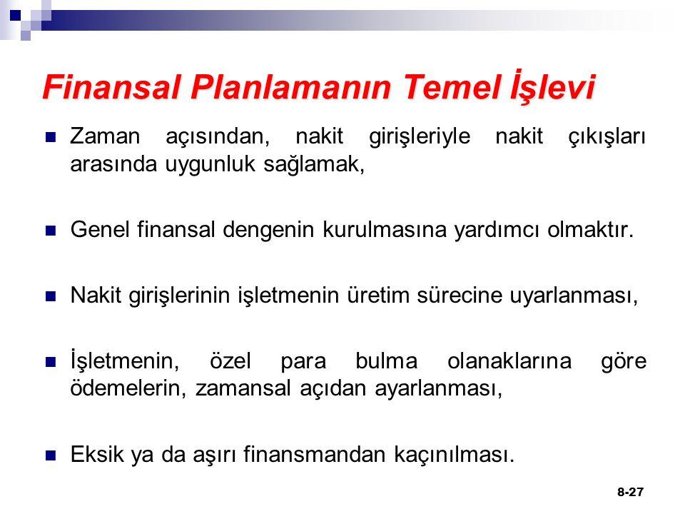 8-27 Finansal Planlamanın Temel İşlevi Zaman açısından, nakit girişleriyle nakit çıkışları arasında uygunluk sağlamak, Genel finansal dengenin kurulma