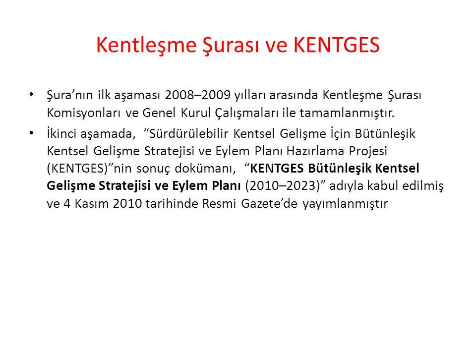 Kentleşme Şurası ve KENTGES Şura'nın ilk aşaması 2008–2009 yılları arasında Kentleşme Şurası Komisyonları ve Genel Kurul Çalışmaları ile tamamlanmıştır.