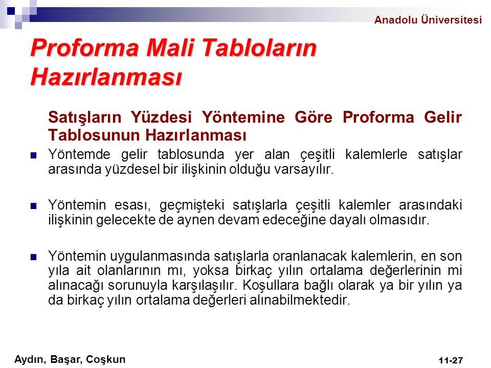 Anadolu Üniversitesi Aydın, Başar, Coşkun 11-27 Proforma Mali Tabloların Hazırlanması Satışların Yüzdesi Yöntemine Göre Proforma Gelir Tablosunun Hazı