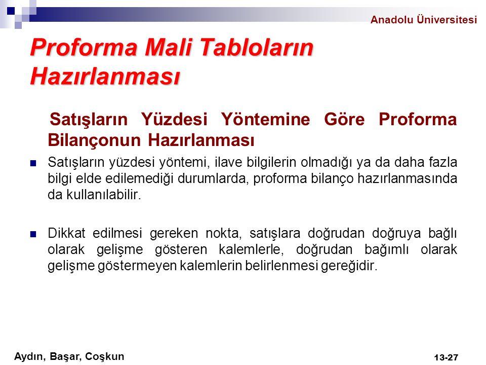 Anadolu Üniversitesi Aydın, Başar, Coşkun 13-27 Proforma Mali Tabloların Hazırlanması Satışların Yüzdesi Yöntemine Göre Proforma Bilançonun Hazırlanma