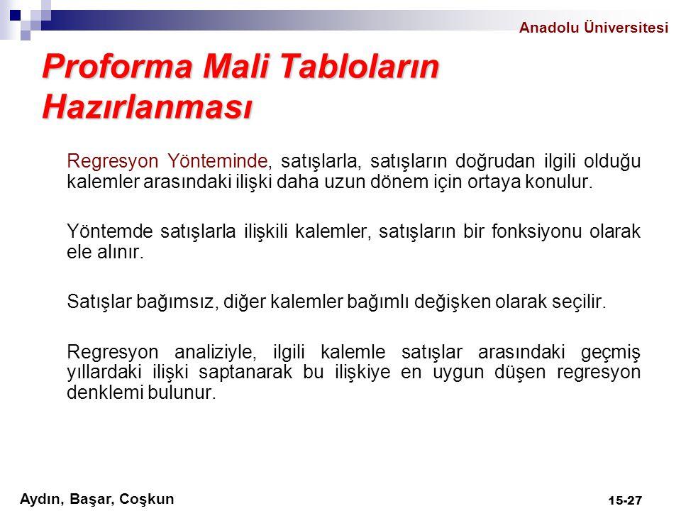 Anadolu Üniversitesi Aydın, Başar, Coşkun 15-27 Proforma Mali Tabloların Hazırlanması Regresyon Yönteminde, satışlarla, satışların doğrudan ilgili old