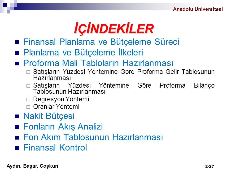 Anadolu Üniversitesi Aydın, Başar, Coşkun 2-27 İÇİNDEKİLER Finansal Planlama ve Bütçeleme Süreci Planlama ve Bütçeleme İlkeleri Proforma Mali Tablolar