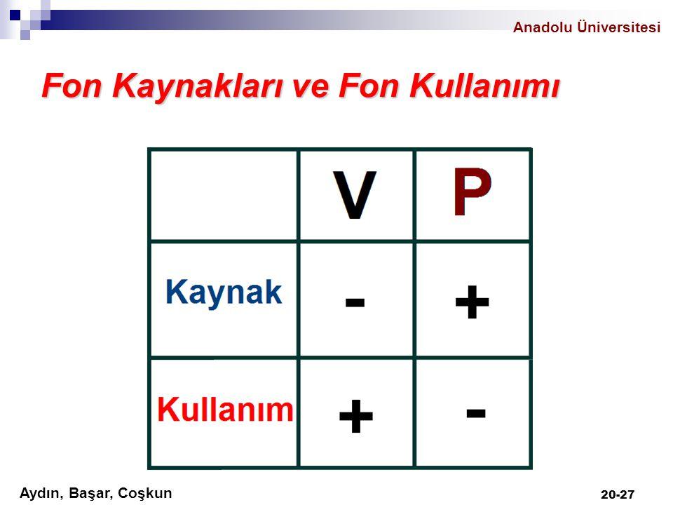 Anadolu Üniversitesi Aydın, Başar, Coşkun 20-27 Fon Kaynakları ve Fon Kullanımı
