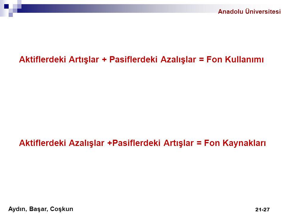 Anadolu Üniversitesi Aydın, Başar, Coşkun 21-27 Aktiflerdeki Artışlar + Pasiflerdeki Azalışlar = Fon Kullanımı Aktiflerdeki Azalışlar +Pasiflerdeki Ar