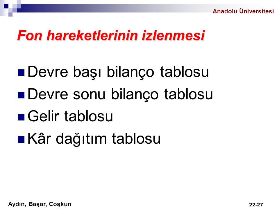 Anadolu Üniversitesi Aydın, Başar, Coşkun 22-27 Fon hareketlerinin izlenmesi Devre başı bilanço tablosu Devre sonu bilanço tablosu Gelir tablosu Kâr d