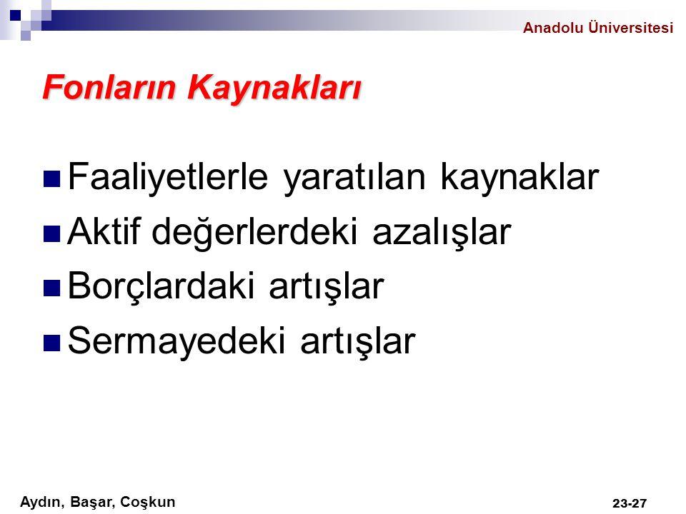 Anadolu Üniversitesi Aydın, Başar, Coşkun 23-27 Fonların Kaynakları Faaliyetlerle yaratılan kaynaklar Aktif değerlerdeki azalışlar Borçlardaki artışla