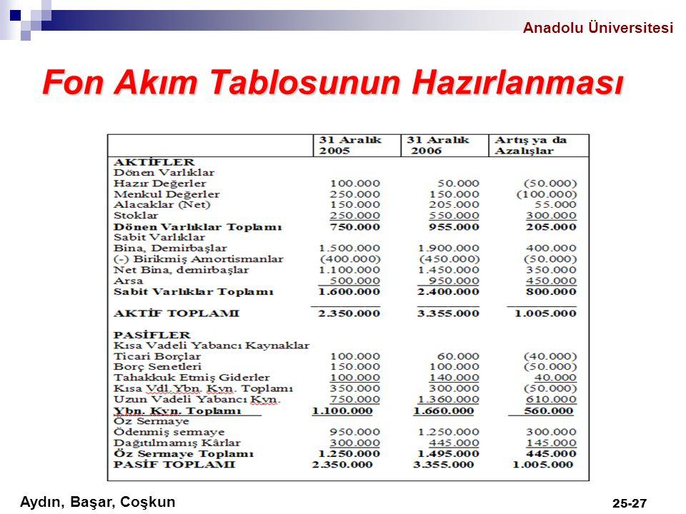Anadolu Üniversitesi Aydın, Başar, Coşkun 25-27 Fon Akım Tablosunun Hazırlanması