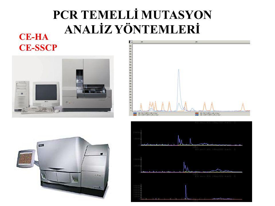 PCR TEMELLİ MUTASYON ANALİZ YÖNTEMLERİ CE-HA CE-SSCP