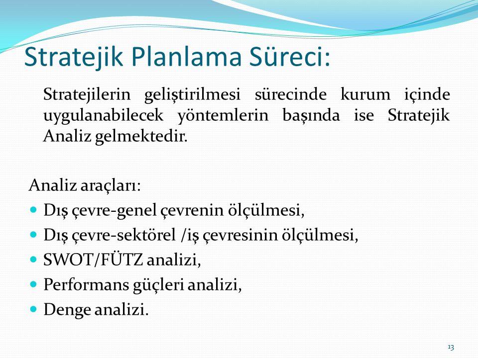 Strateji Türleri: 1.
