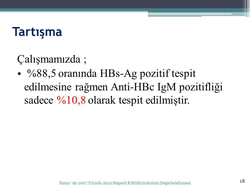 Tartışma Çalışmamızda ; %88,5 oranında HBs-Ag pozitif tespit edilmesine rağmen Anti-HBc IgM pozitifliği sadece %10,8 olarak tespit edilmiştir. 18 Hata