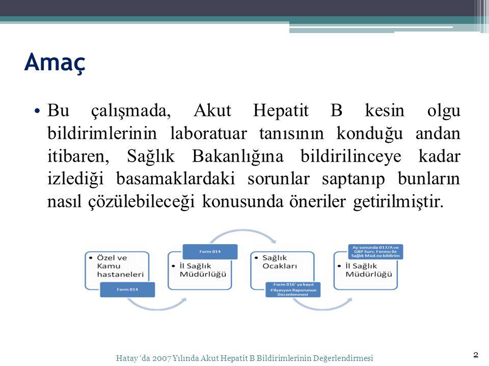 Amaç Bu çalışmada, Akut Hepatit B kesin olgu bildirimlerinin laboratuar tanısının konduğu andan itibaren, Sağlık Bakanlığına bildirilinceye kadar izle