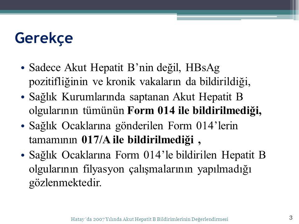 Kaynaklar 1.Hepatitis B.