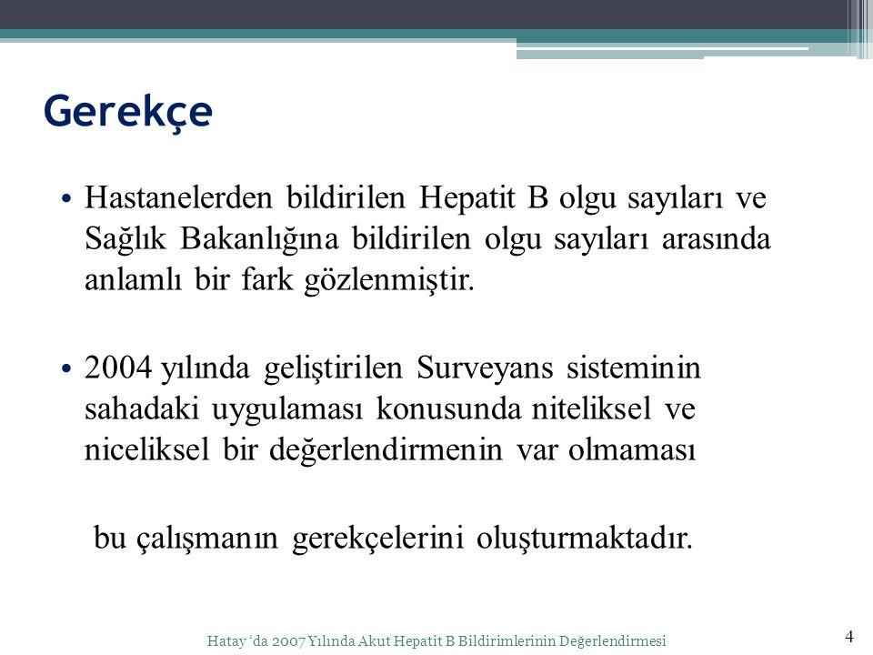 TEŞEKKÜR EDERİM Dr. Metin TEKTAŞ Hatay Sağlık Müdürlüğü drtektas@hotmail.com