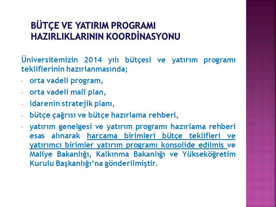 Üniversitemizin 2014 yılı bütçesi ve yatırım programı tekliflerinin hazırlanmasında; - orta vadeli program, - orta vadeli malî plan, - idarenin stratejik planı, - bütçe çağrısı ve bütçe hazırlama rehberi, - yatırım genelgesi ve yatırım programı hazırlama rehberi esas alınarak harcama birimleri bütçe teklifleri ve yatırımcı birimler yatırım programı konsolide edilmiş ve Maliye Bakanlığı, Kalkınma Bakanlığı ve Yükseköğretim Kurulu Başkanlığı'na gönderilmiştir.