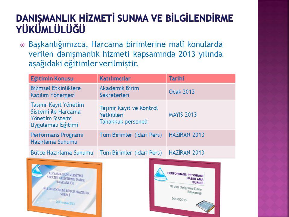  Başkanlığımızca, Harcama birimlerine malî konularda verilen danışmanlık hizmeti kapsamında 2013 yılında aşağıdaki eğitimler verilmiştir.