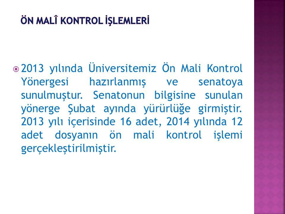  2013 yılında Üniversitemiz Ön Mali Kontrol Yönergesi hazırlanmış ve senatoya sunulmuştur.