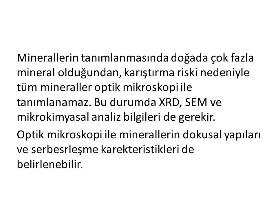 XRD (X-Ray Difraction)