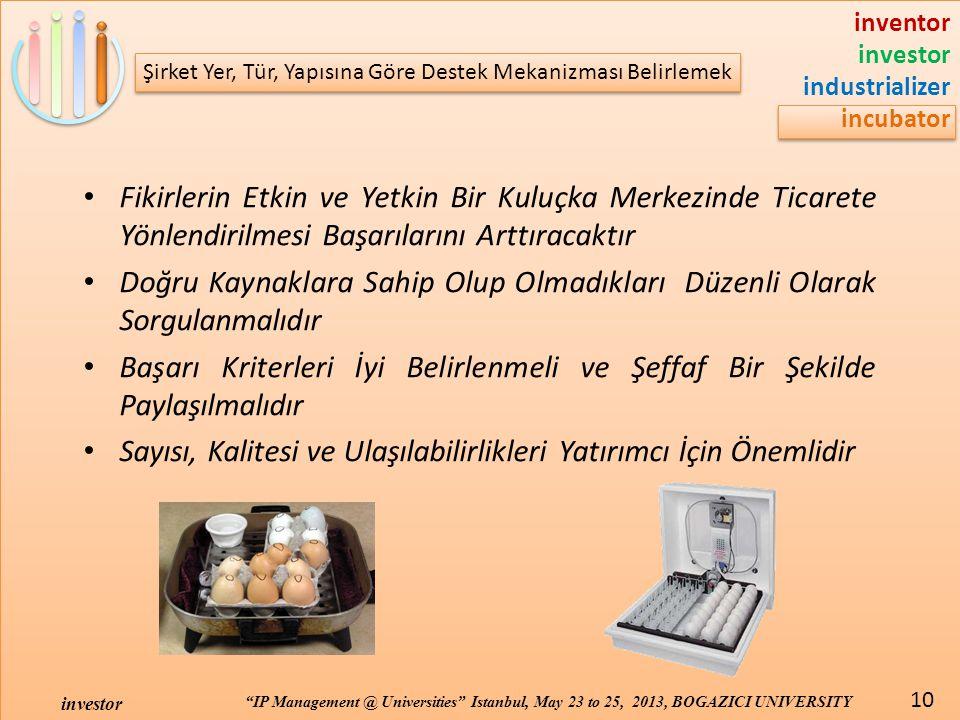"inventor investor industrializer incubator ""IP Management @ Universities"" Istanbul, May 23 to 25, 2013, BOGAZICI UNIVERSITY investor 10 Şirket Yer, Tü"
