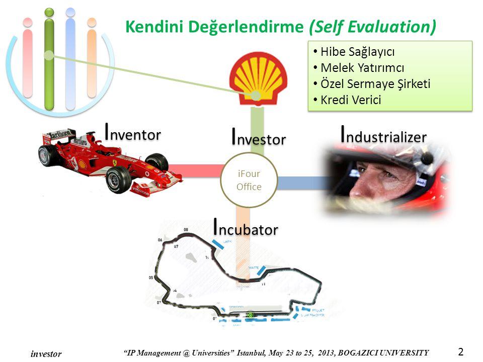 """""""IP Management @ Universities"""" Istanbul, May 23 to 25, 2013, BOGAZICI UNIVERSITY investor 2 iFour Office I nvestor I ncubator I nventor I ndustrialize"""