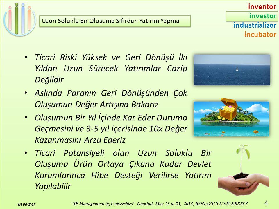 "inventor investor industrializer incubator ""IP Management @ Universities"" Istanbul, May 23 to 25, 2013, BOGAZICI UNIVERSITY investor 4 Uzun Soluklu Bi"