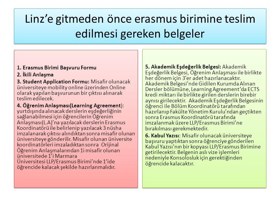 1.Erasmus Birimi Başvuru Formu 2. İkili Anlaşma 3.