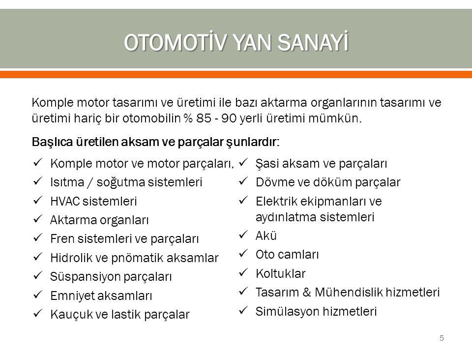 1.189.131 adet (yaklaşık1,6 milyon adet kapasite) Üretim 910.867 adet (ithal araç oranı % 59) Pazar 790.966 adet (binek araç oranı % 56) İhracat 538.532 adet (binek araç oranı % 77) İthalat 20 milyar dolar (Türkiye'nin toplam ihracatındaki payı %15) Toplam Otomotiv Sanayi İhracatı 300.000 kişi (50.000 - ana sanayi & 250.000-yan sanayi) İstihdam 6