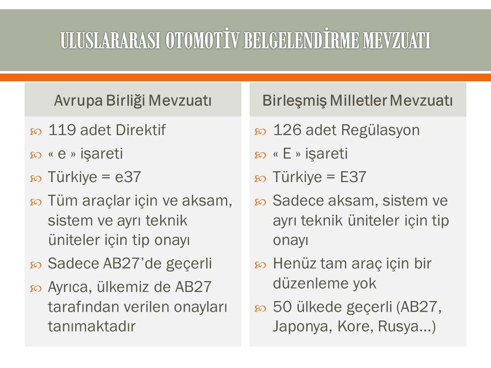 Avrupa Birliği Mevzuatı  119 adet Direktif  « e » işareti  Türkiye = e37  Tüm araçlar için ve aksam, sistem ve ayrı teknik üniteler için tip onayı