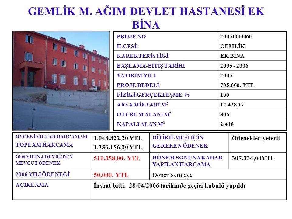 GEMLİK M.