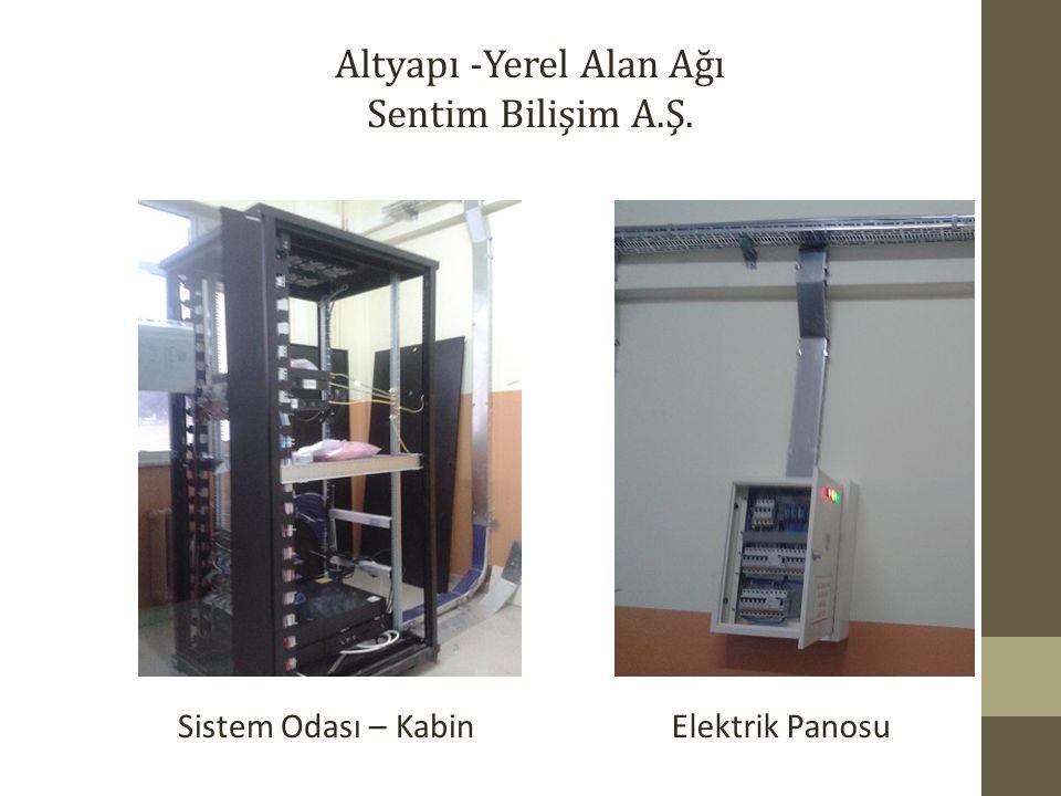 Altyapı -Yerel Alan Ağı Sentim Bilişim A.Ş. Sistem Odası – KabinElektrik Panosu