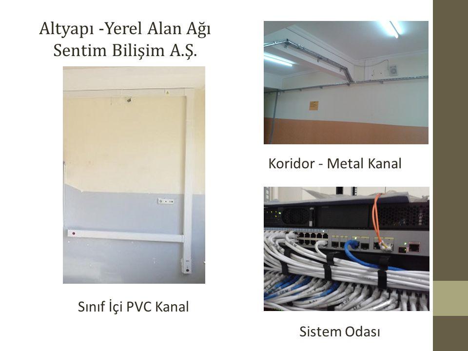 Altyapı -Yerel Alan Ağı Sentim Bilişim A.Ş. Sınıf İçi PVC Kanal Koridor - Metal Kanal Sistem Odası