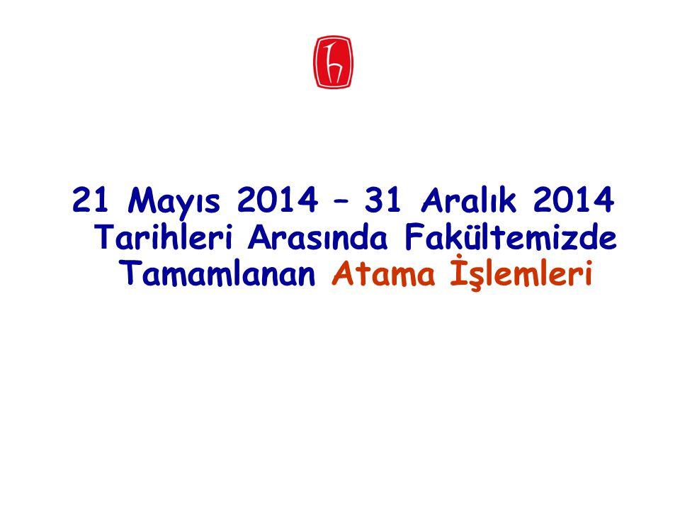 21 Mayıs 2014 – 31 Aralık 2014 T arihleri A rasında Fakültemizde Tamamlanan Atama İşlemleri