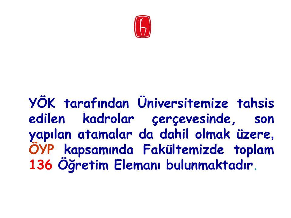 YÖK tarafından Üniversitemize tahsis edilen kadrolar çerçevesinde, son yapılan atamalar da dahil olmak üzere, ÖYP kapsamında Fakültemizde toplam 136 Ö