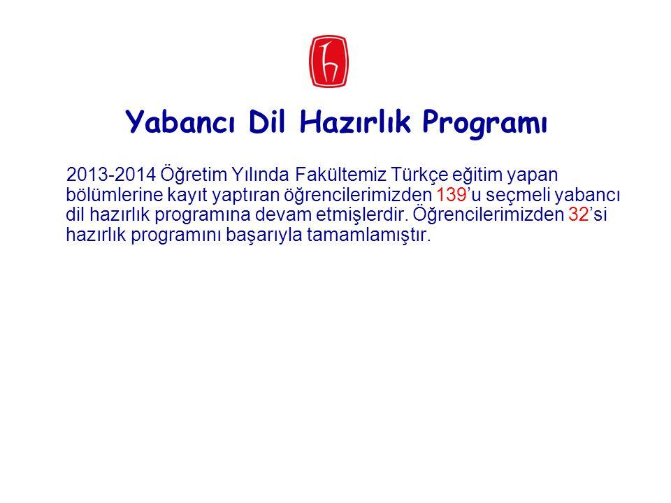 2013-2014 Öğretim Yılında Fakültemiz Türkçe eğitim yapan bölümlerine kayıt yaptıran öğrencilerimizden 139'u seçmeli yabancı dil hazırlık programına de