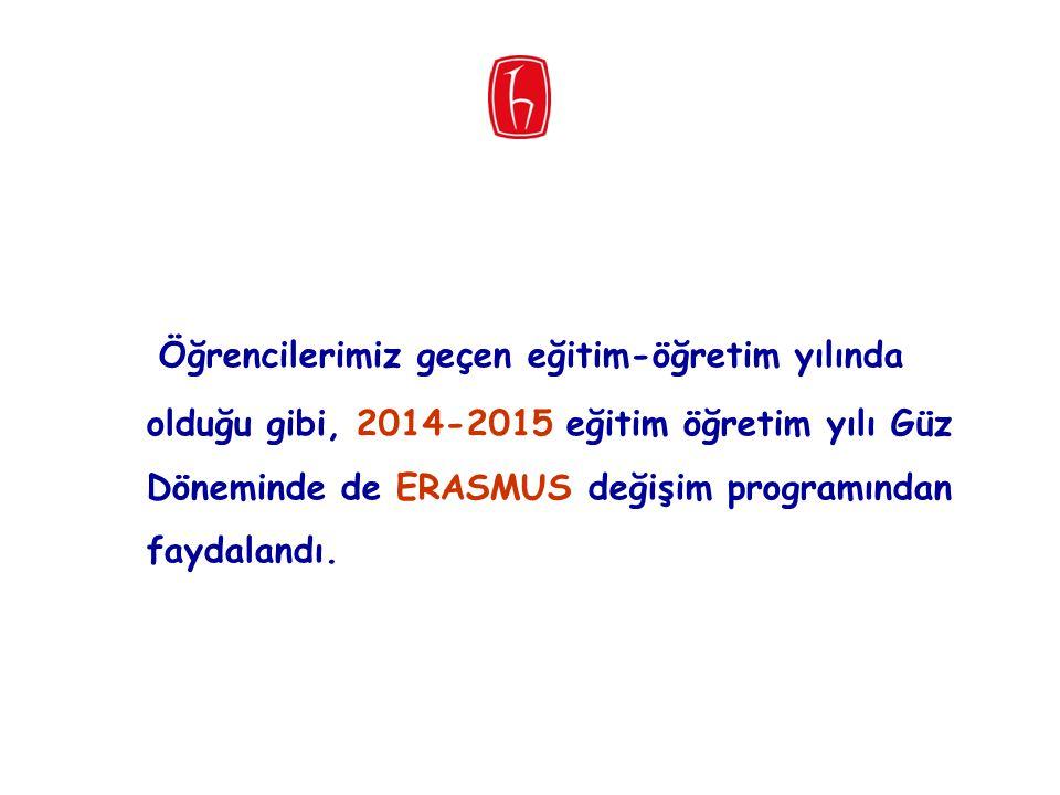 Öğrencilerimiz geçen eğitim-öğretim yılında olduğu gibi, 2014-2015 eğitim öğretim yılı Güz Döneminde de ERASMUS değişim programından faydalandı.