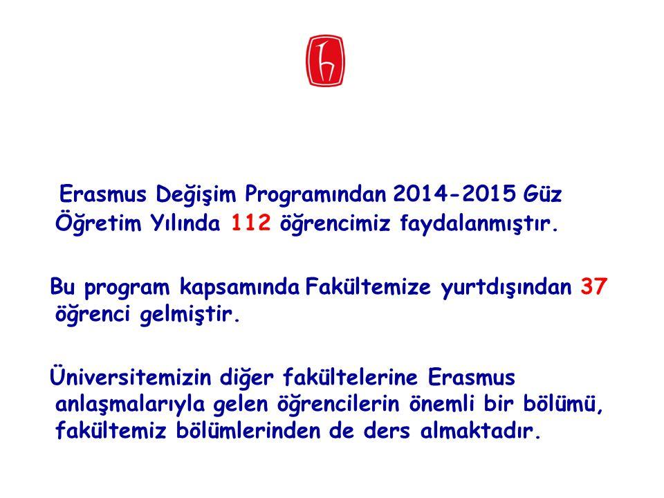 Erasmus Değişim Programından 2014-2015 Güz Öğretim Yılında 112 öğrencimiz f aydalanmıştır. Bu program kapsamında Fakültemize yurtdışından 37 öğrenci g
