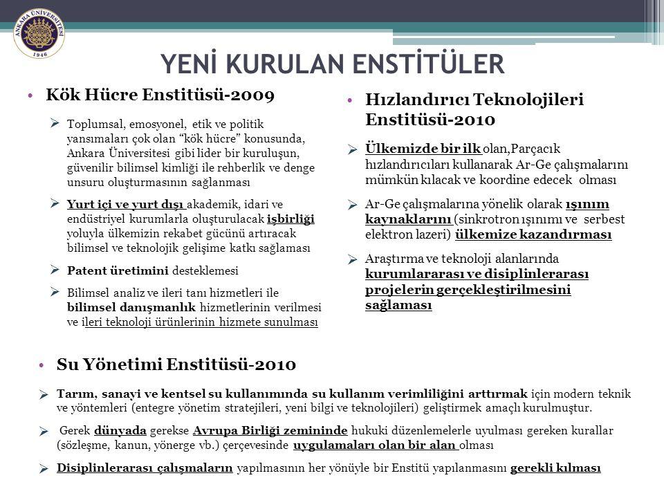 YENİ KURULAN ENSTİTÜLER Kök Hücre Enstitüsü-2009  Toplumsal, emosyonel, etik ve politik yansımaları çok olan kök hücre konusunda, Ankara Üniversitesi gibi lider bir kuruluşun, güvenilir bilimsel kimliği ile rehberlik ve denge unsuru oluşturmasının sağlanması  Yurt içi ve yurt dışı akademik, idari ve endüstriyel kurumlarla oluşturulacak işbirliği yoluyla ülkemizin rekabet gücünü artıracak bilimsel ve teknolojik gelişime katkı sağlaması  Patent üretimini desteklemesi  Bilimsel analiz ve ileri tanı hizmetleri ile bilimsel danışmanlık hizmetlerinin verilmesi ve ileri teknoloji ürünlerinin hizmete sunulması Hızlandırıcı Teknolojileri Enstitüsü-2010 Ülkemizde bir ilk olan,Parçacık hızlandırıcıları kullanarak Ar-Ge çalışmalarını mümkün kılacak ve koordine edecek olması Ar-Ge çalışmalarına yönelik olarak ışınım kaynaklarını (sinkrotron ışınımı ve serbest elektron lazeri) ülkemize kazandırması Araştırma ve teknoloji alanlarında kurumlararası ve disiplinlerarası projelerin gerçekleştirilmesini sağlaması Su Yönetimi Enstitüsü-2010 Tarım, sanayi ve kentsel su kullanımında su kullanım verimliliğini arttırmak için modern teknik ve yöntemleri (entegre yönetim stratejileri, yeni bilgi ve teknolojileri) geliştirmek amaçlı kurulmuştur.