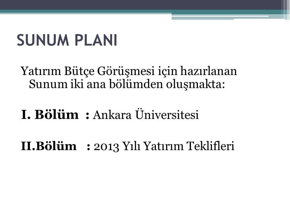 SUNUM PLANI Yatırım Bütçe Görüşmesi için hazırlanan Sunum iki ana bölümden oluşmakta: I.
