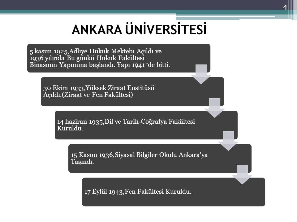 Eğitim: Muhtelif (Bilgisayar, Donanım ve Altyapı) 2012 yılında başlangıç ödeneği 1,1 milyon TL.