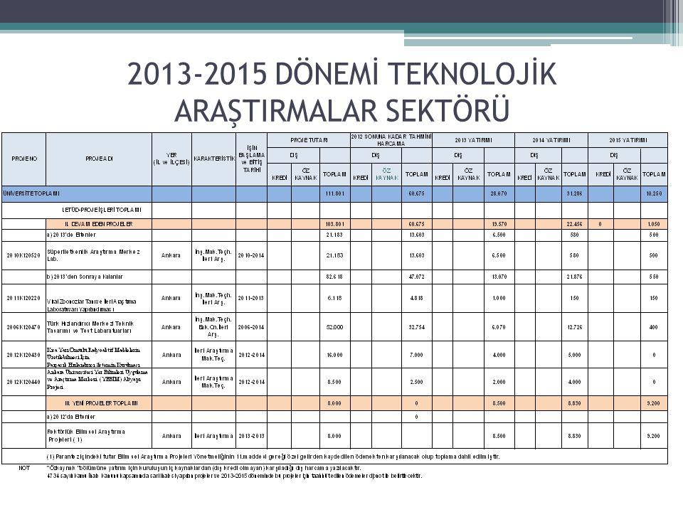 2013-2015 DÖNEMİ TEKNOLOJİK ARAŞTIRMALAR SEKTÖRÜ