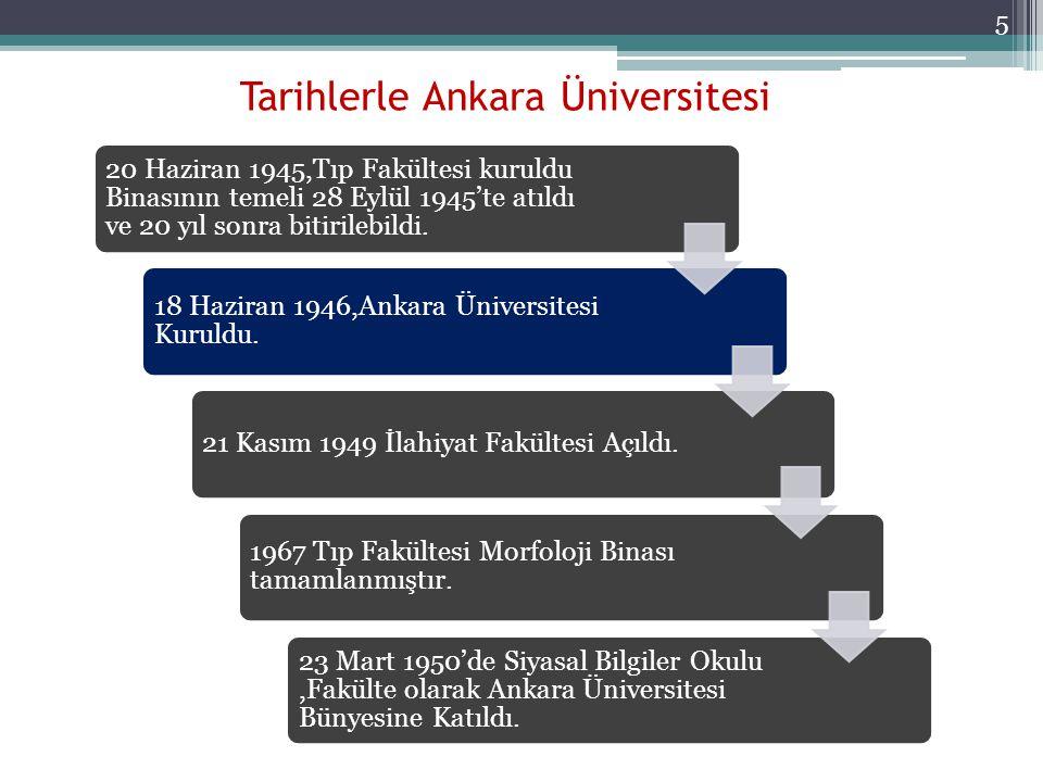 Ankara Üniversitesi Yüksek Ziraat Enstitüsü (1933) (Ziraat Fakültesi ve Veteriner Fakültesi) Ankara Üniversitesi Dil ve Tarih Coğrafya Fakültesi (14 Haziran 1935 6