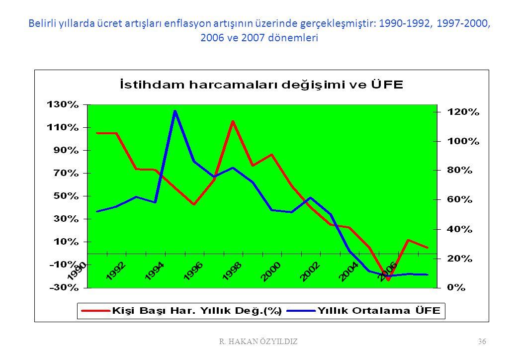 Belirli yıllarda ücret artışları enflasyon artışının üzerinde gerçekleşmiştir: 1990-1992, 1997-2000, 2006 ve 2007 dönemleri 36R. HAKAN ÖZYILDIZ
