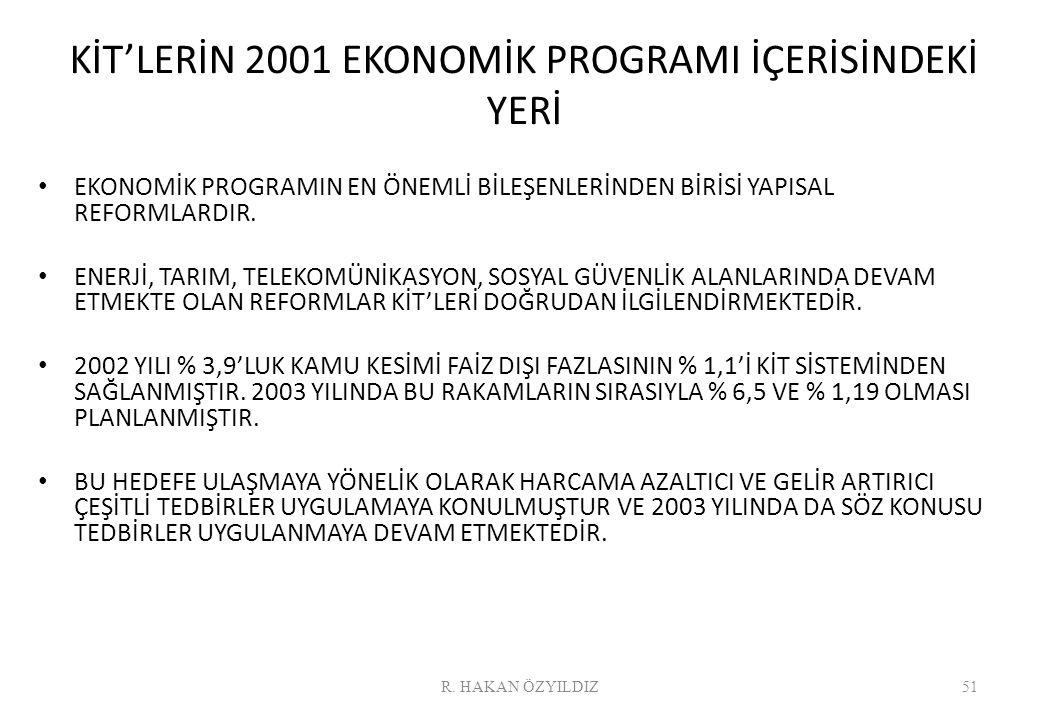 KİT'LERİN 2001 EKONOMİK PROGRAMI İÇERİSİNDEKİ YERİ EKONOMİK PROGRAMIN EN ÖNEMLİ BİLEŞENLERİNDEN BİRİSİ YAPISAL REFORMLARDIR. ENERJİ, TARIM, TELEKOMÜNİ