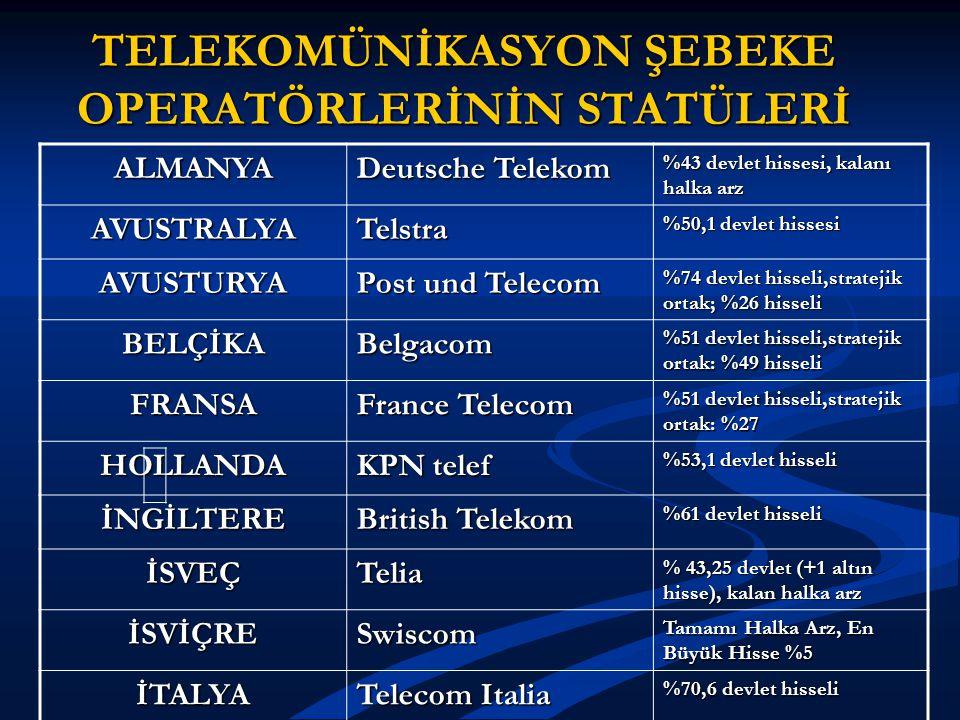 TELEKOMÜNİKASYON ŞEBEKE OPERATÖRLERİNİN STATÜLERİ ALMANYA Deutsche Telekom %43 devlet hissesi, kalanı halka arz AVUSTRALYATelstra %50,1 devlet hissesi AVUSTURYA Post und Telecom %74 devlet hisseli,stratejik ortak; %26 hisseli BELÇİKABelgacom %51 devlet hisseli,stratejik ortak: %49 hisseli FRANSA France Telecom %51 devlet hisseli,stratejik ortak: %27 HOLLANDA KPN telef %53,1 devlet hisseli İNGİLTERE British Telekom %61 devlet hisseli İSVEÇTelia % 43,25 devlet (+1 altın hisse), kalan halka arz İSVİÇRESwiscom Tamamı Halka Arz, En Büyük Hisse %5 İTALYA Telecom Italia %70,6 devlet hisseli